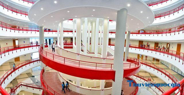 Thư viện đề thi thử lớn nhất Việt Nam